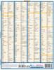 Quick Study QuickStudy Medical Terminology The Basics Laminated Study Guide BarCharts Publishing Back Image