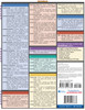 Quick Study QuickStudy Commonly Misspelled Confused Words Laminated Study Guide BarCharts Publishing Back Image