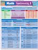 QuickStudy | Math Fundamentals 1 Laminated Study Guide