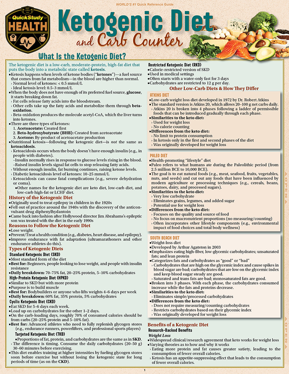 documents on ketogenic diet