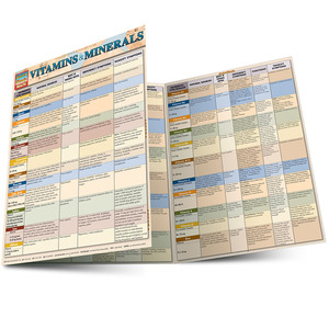Quick Study QuickStudy Vitamins & Minerals Laminated Study Guide BarCharts Publishing Healthy Living Main Image