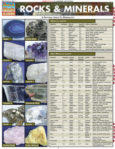 QuickStudy | Rocks & Minerals Laminated Reference Guide