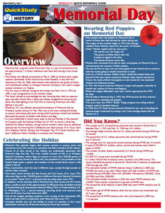 QuickStudy   Memorial Day Digital Reference Guide
