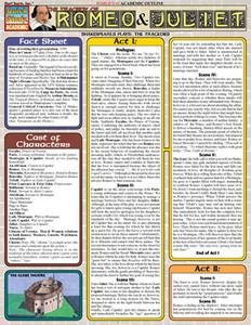 QuickStudy | Romeo & Juliet Digital Reference Guide