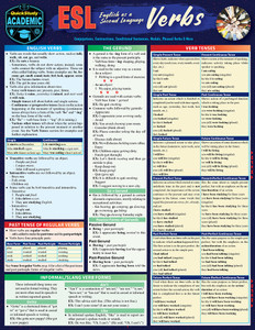 Quick Study QuickStudy ESL (English as a Second Language) Verbs Laminated Study Guide BarCharts Publishing Foreign Language Reference Cover Image