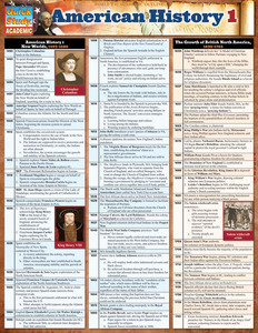 QuickStudy Quick Study American History 1 Laminated Study Guide BarCharts Publishing History Guide Cover Image