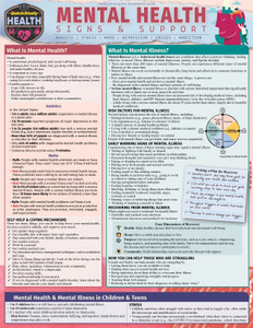 QuickStudy | Mental Health Laminated Reference Guide