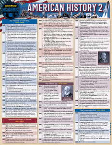 QuickStudy Quick Study American History 2 Laminated Study Guide BarCharts Publishing History Guide Cover Image