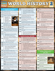 Quick Study QuickStudy World History 2 Laminated Study Guide BarCharts Publishing History Guide Cover Image