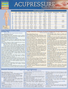 Quick Study QuickStudy Acupressure Point Functions Laminated Study Guide BarCharts Publishing Guide Cover Image