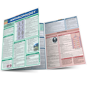 QuickStudy | Anthropology Laminated Study Guide