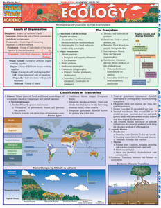 Quick Study QuickStudy Ecology Laminated Study Guide BarCharts Publishing Academic Science Guide Cover Image