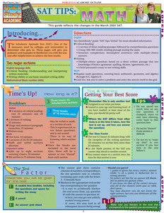 Quick Study QuickStudy SAT Tips: Math Laminated Study Guide BarCharts Publishing Mathematic Reference Cover Image