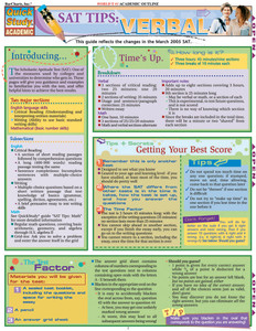 Quick Study QuickStudy SAT Tips: Verbal Laminated Study Guide BarCharts Publishing Exam Education Reference Cover Image