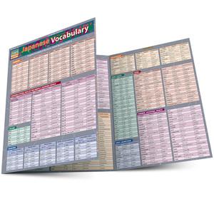 Quick Study QuickStudy Japanese Vocabulary Laminated Study Guide BarCharts Publishing Japanese Language Main Image