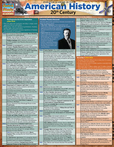 Quick Study QuickStudy American History: 20th Century Laminated Study Guide BarCharts Publishing Cover Image