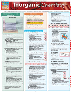 Quick Study QuickStudy Inorganic Chemistry Laminated Study Guide BarCharts Publishing Science Guide Cover Image