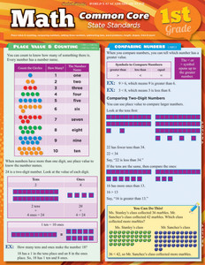 Quick Study QuickStudy Moth Common Core 1st Grade Laminated Study Guide BarCharts Publishing Mathematics Guide Cover Image