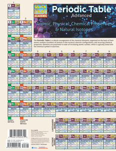 QuickStudy | Periodic Table Advanced Laminated Study Guide