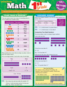 QuickStudy | Math: 1st Grade Laminated Study Guide