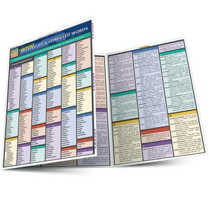 QuickStudy | Commonly Misspelled And Confused Words Laminated Study Guide