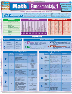 QuickStudy | Math Fundamentals 1 Laminated Study Guide