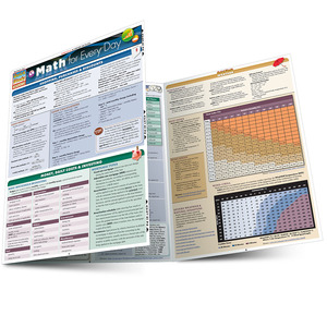 Quick Study QuickStudy Math for Every Day Laminated Reference Guide BarCharts Publishing Mathematic Education Guide Main Image