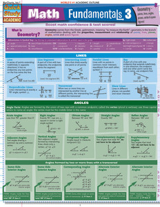 QuickStudy | Math Fundamentals 3 Laminated Study Guide