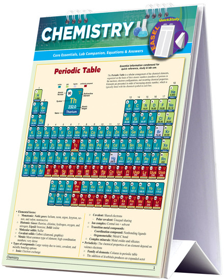 QuickStudy | Chemistry Easel