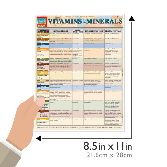 QuickStudy | Vitamins & Minerals Laminated Reference Guide