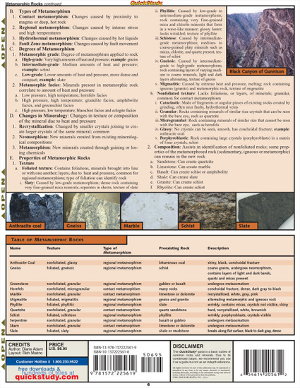 Quick Study QuickStudyRocks & Minerals Laminated Study Guide BarCharts Publishing Science Reference Guide Back. Image