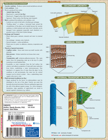 Quick Study QuickStudy Botany Laminated Study Guide BarCharts Publishing Life Physical Science Guide Back Image