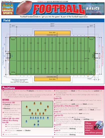QuickStudy | Football Basics Digital Reference Guide