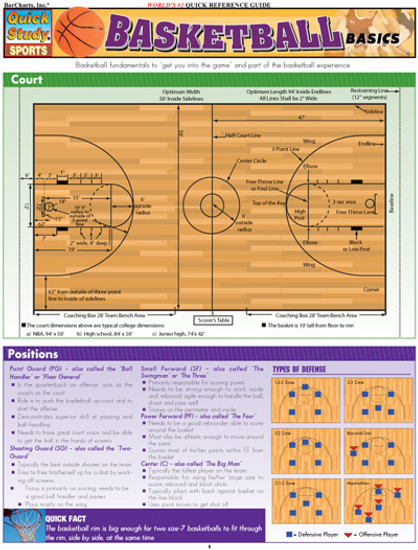 QuickStudy | Basketball Basics Digital Reference Guide