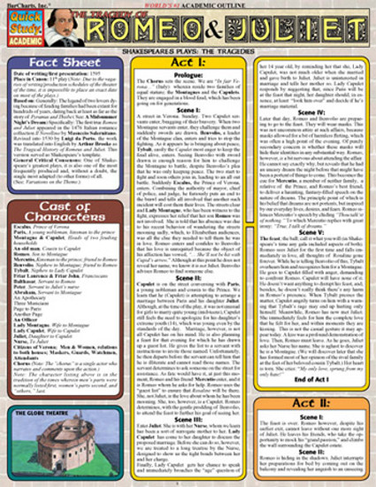 Romeo & Juliet Digital Reference Guide