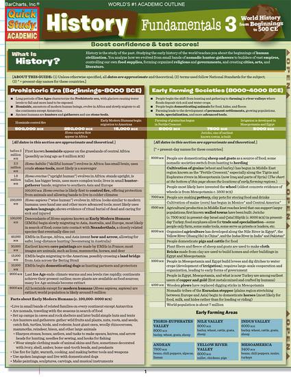 QuickStudy | History Fundamentals 3 Digital Study Guide