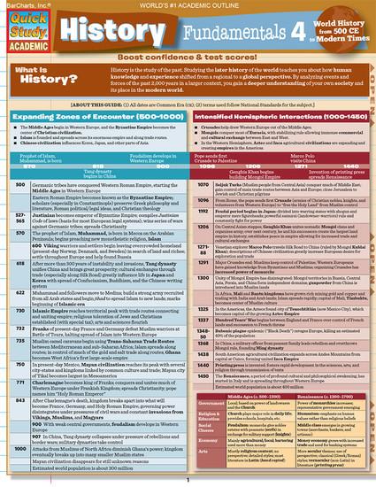 QuickStudy | History Fundamentals 4 Digital Study Guide