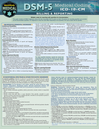 Quick Study QuickStudy DSM-5: Medical Coding Laminated Study Guide BarCharts Publishing Medical Reference Cover Image