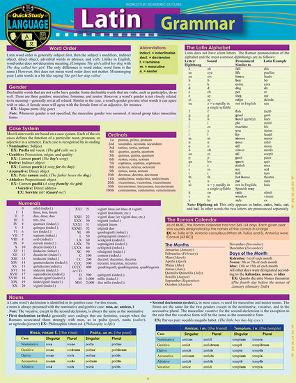 QuickStudy | Latin Grammar Laminated Study Guide