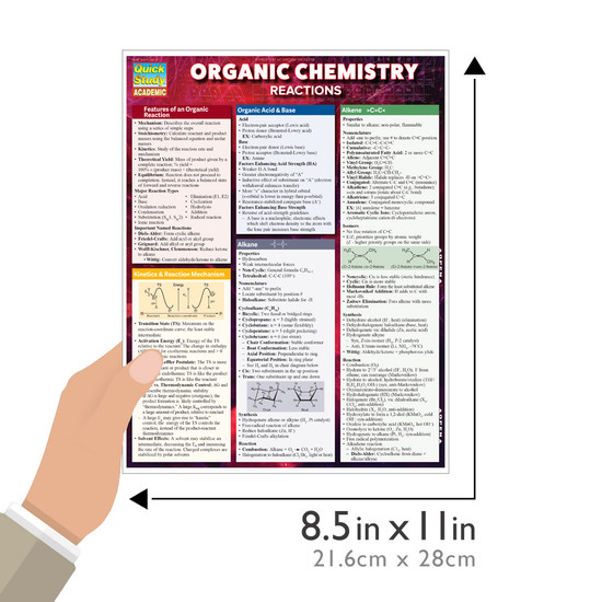 QuickStudy Quick Study Organic Chemistry Reactions Laminated Study Guide BarCharts Publishing Guide Size
