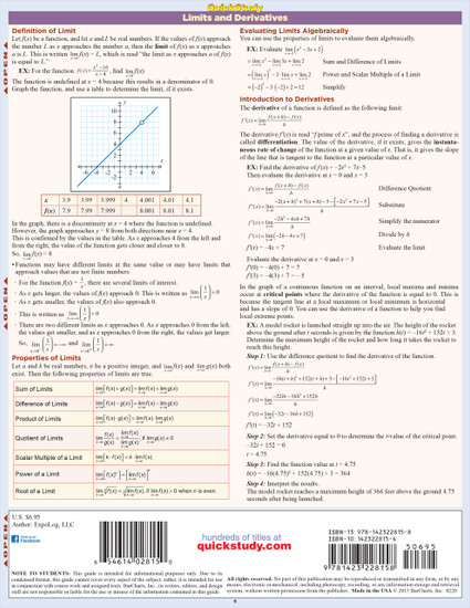 QuickStudy Quick Study Pre-Calculus Laminated Study Guide BarCharts Publishing Math Reference Guide Back Image