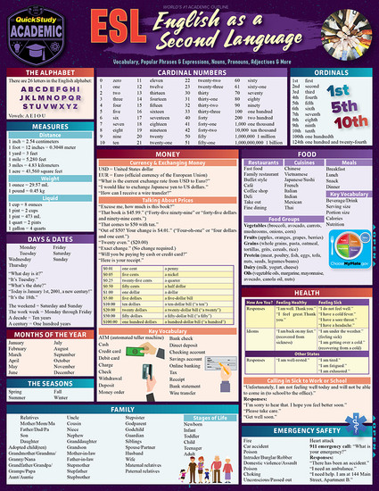 QuickStudy | ESL (English as a Second Language) Laminated Study Guide