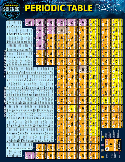 QuickStudy | Periodic Table Basic Laminated Study Guide