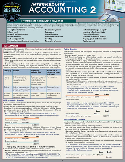 QuickStudy   Intermediate Accounting 2 Laminated Study Guide