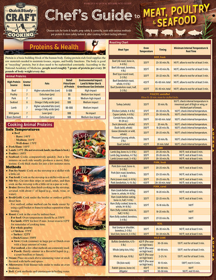 QuickStudy | Chef's Guide to Meat, Seafood & Poultry Laminated Reference Guide