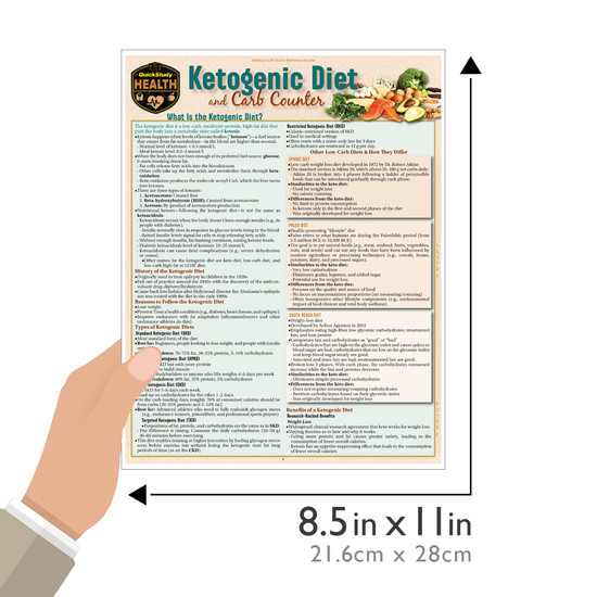 QuickStudy | Ketogenic Diet & Carb Counter Laminated Reference Guide