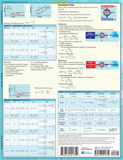 Quick Study QuickStudy Physics Thermodynamics Laminated Study Guide BarCharts Publishing Science Reference Back Image