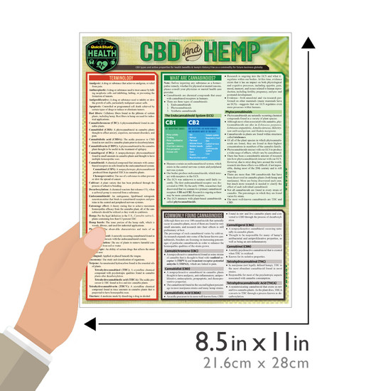 Quick Study QuickStudy CBD & Hemp Laminated Reference Guide BarCharts Publishing Health Education Guide Size