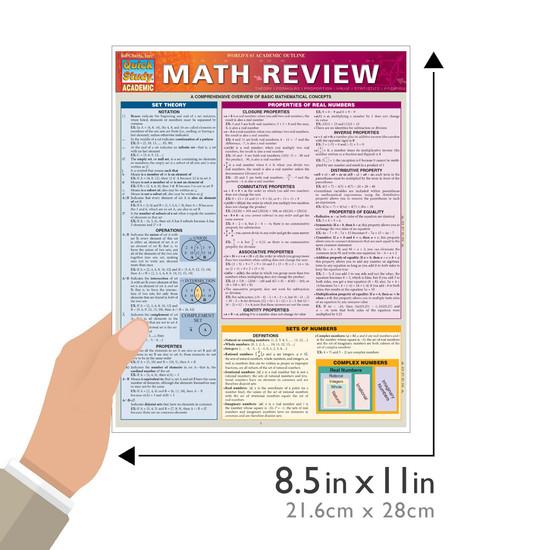 Quick Study QuickStudy Math Review Laminated Study Guide BarCharts Publishing Mathematics Guide Size