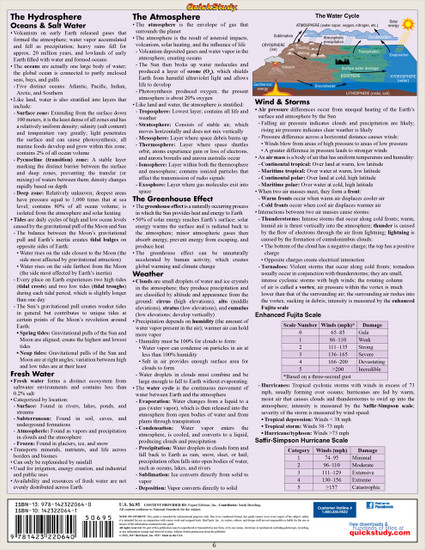 Quick Study QuickStudy Science Review Laminated Study Guide BarCharts Publishing Academic Reference Back Image